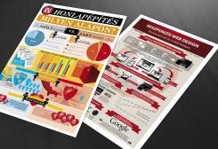 Arculat, az Infoartnet Kft. infografikái szórólapokon