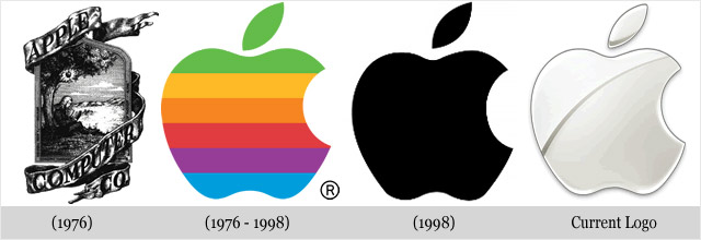 Apple logo evolúció