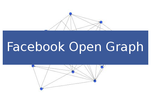 Facebook Open Graph Protokoll